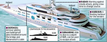 abramovic-eclipse-yacht
